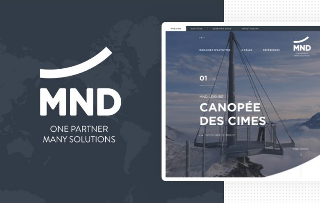 carte interactive wordpress mnd
